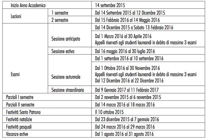 Calendario Anno 2015.Calendario Accademico Dec